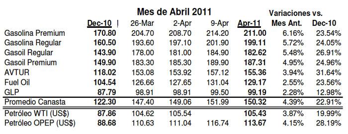 Anexo 1-10-4-2011