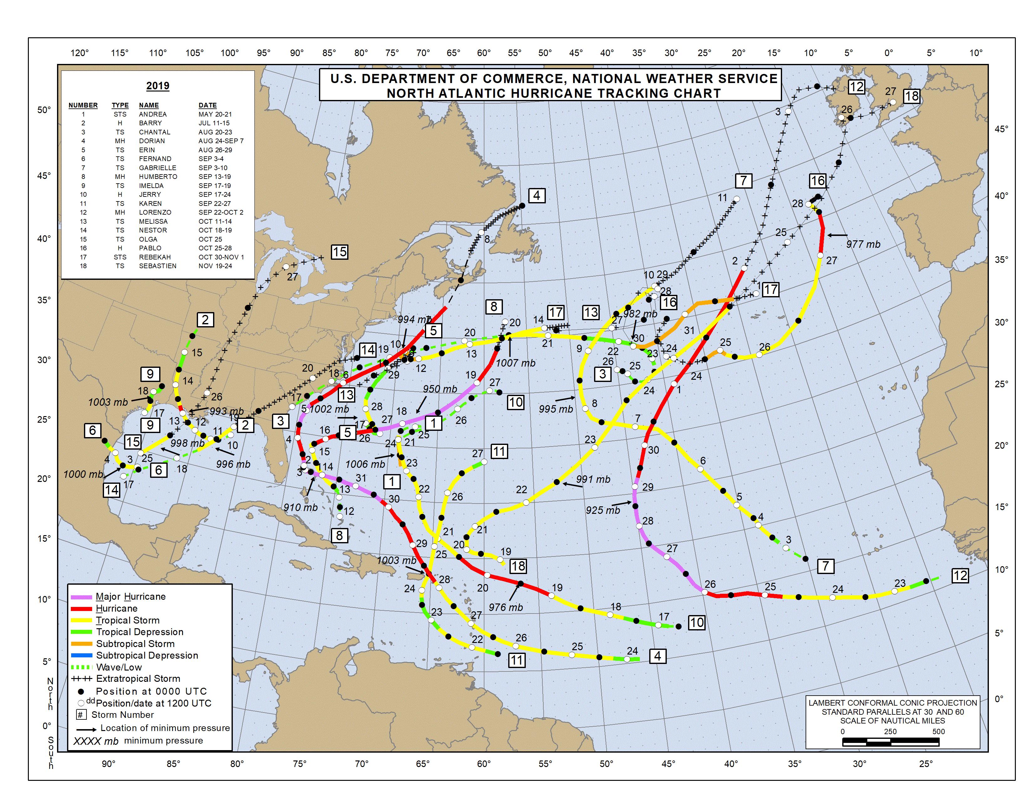 Nombres y Trayectorias de Tormentas y Ciclones en la Temporada Ciclónica del 2019